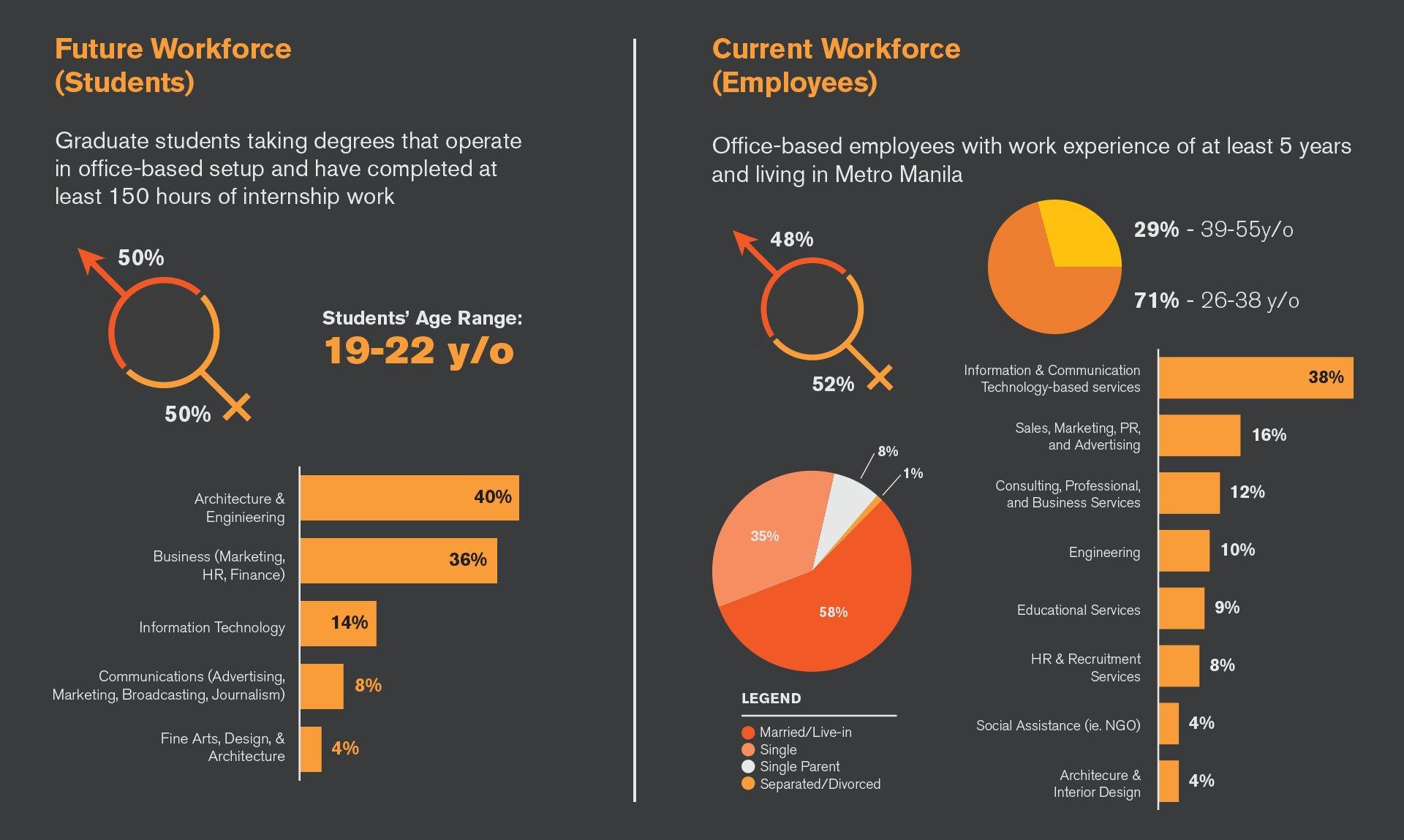 KMC Preferred Workspace Study Ebook - Survey Profile